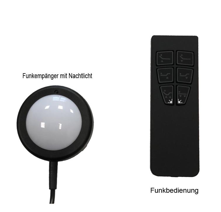 mk-Funkfernbedienung für Superflex-Flat MOT